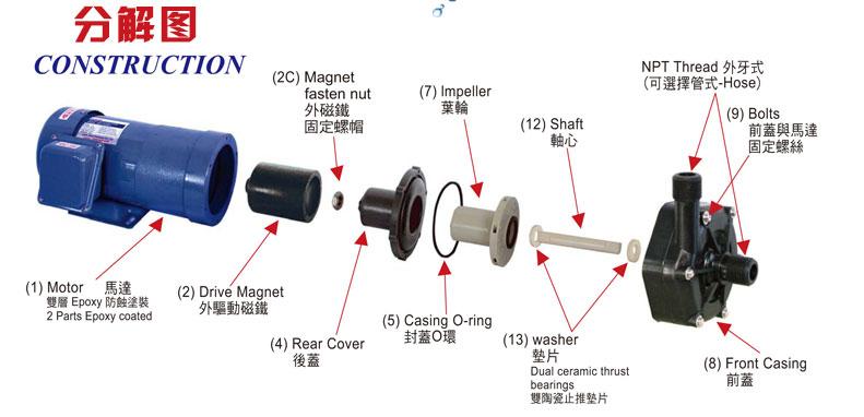 塑宝磁力泵分解图