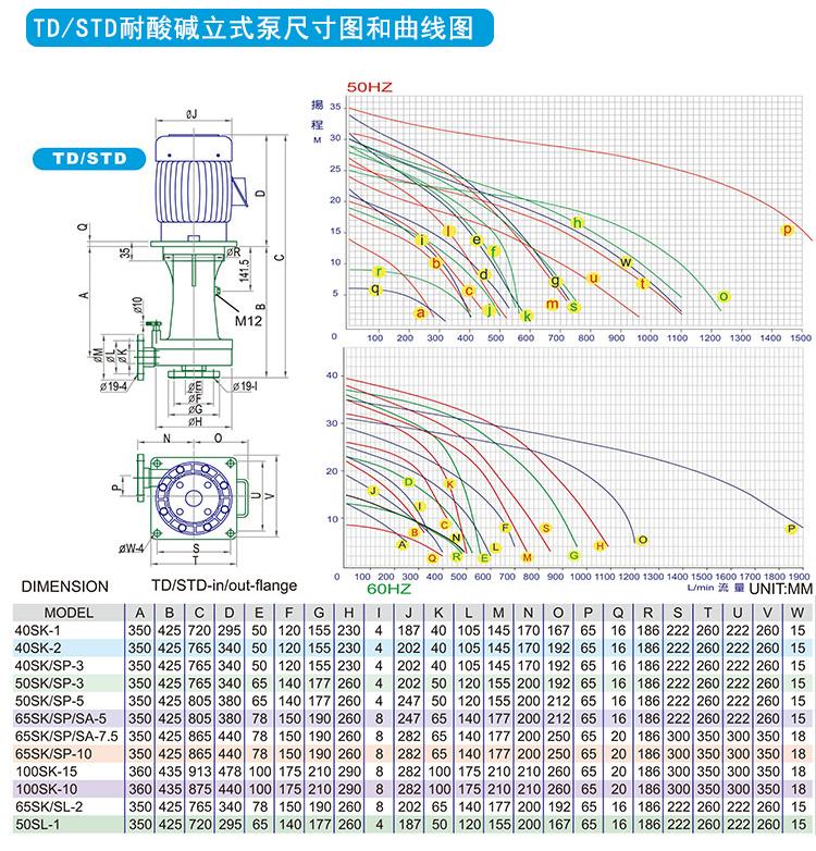 塑宝立式泵安装尺寸图